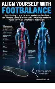 Footbalance 2